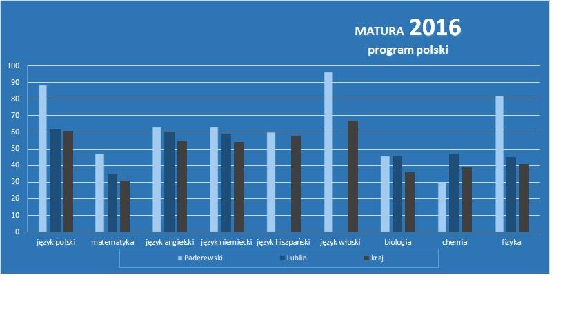 matura-2016-pp-r